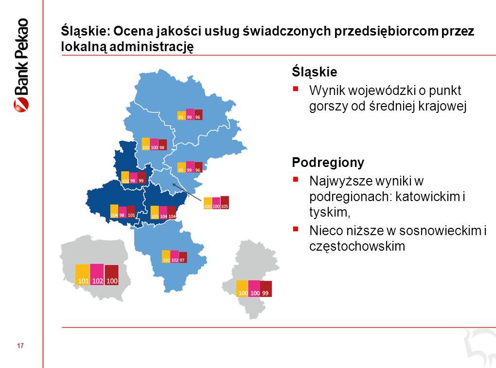 17 Śląskie: Ocena jakości usług świadczonych przedsiębiorcom przez lokalną administrację Śląskie  Wynik wojewódzki o punkt gorszy od średniej krajowe