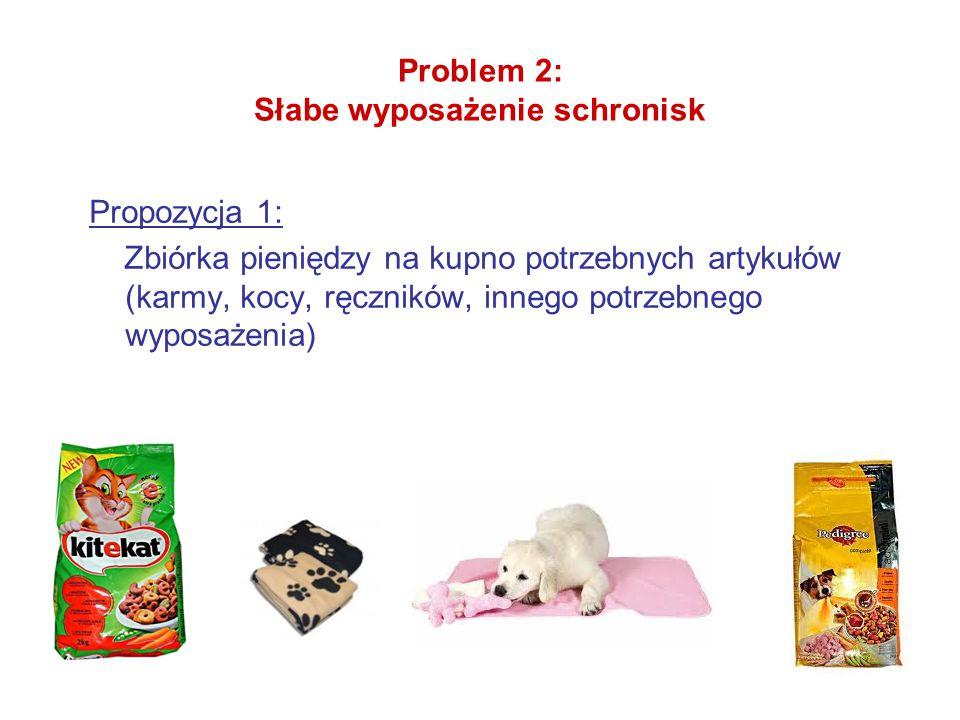 Problem 2: Słabe wyposażenie schronisk Propozycja 1: Zbiórka pieniędzy na kupno potrzebnych artykułów (karmy, kocy, ręczników, innego potrzebnego wyposażenia)