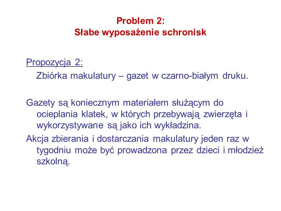 Problem 2: Słabe wyposażenie schronisk Propozycja 2: Zbiórka makulatury – gazet w czarno-białym druku.