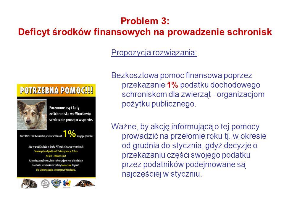 Problem 3: Deficyt środków finansowych na prowadzenie schronisk Propozycja rozwiązania: Bezkosztowa pomoc finansowa poprzez przekazanie 1% podatku dochodowego schroniskom dla zwierząt - organizacjom pożytku publicznego.