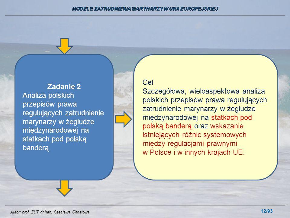 12/93 Zadanie 2 Analiza polskich przepisów prawa regulujących zatrudnienie marynarzy w żegludze międzynarodowej na statkach pod polską banderą Cel Szc