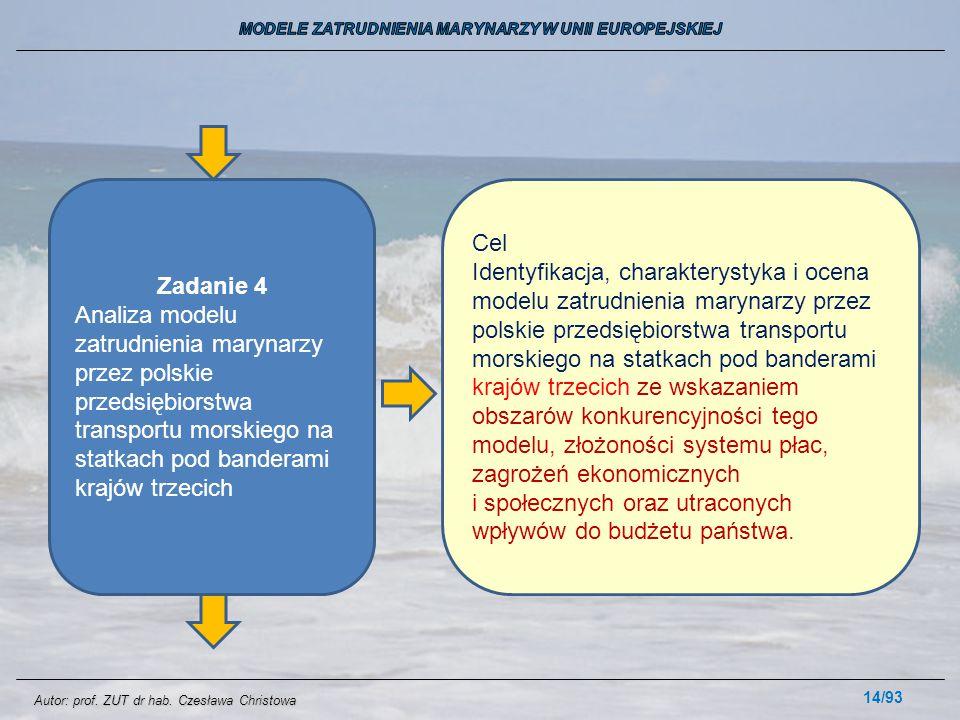 14/93 Zadanie 4 Analiza modelu zatrudnienia marynarzy przez polskie przedsiębiorstwa transportu morskiego na statkach pod banderami krajów trzecich Ce