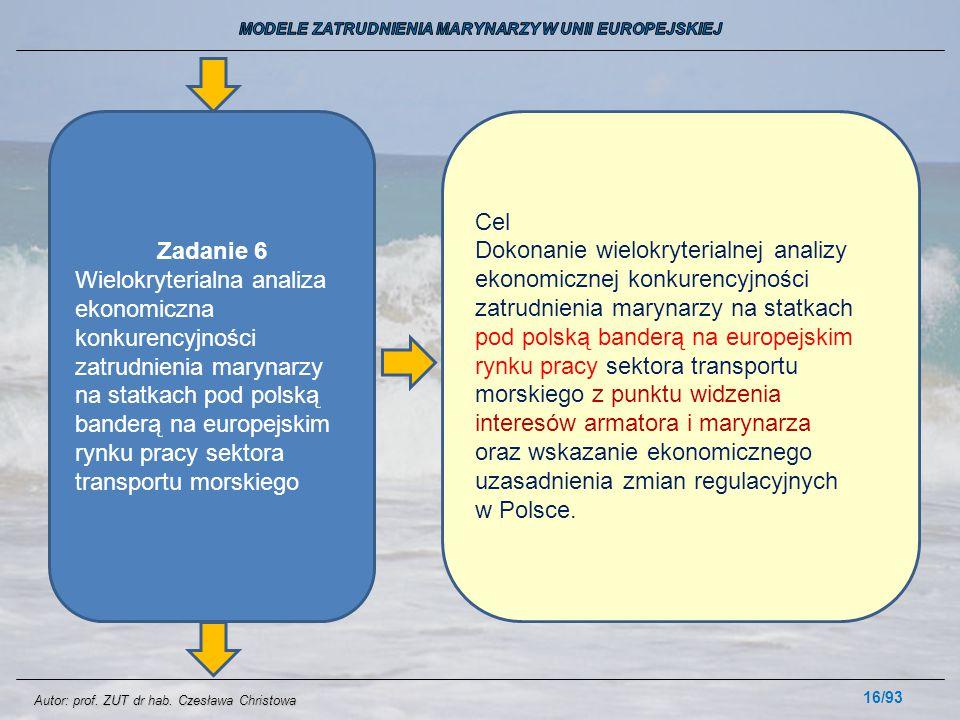 16/93 Zadanie 6 Wielokryterialna analiza ekonomiczna konkurencyjności zatrudnienia marynarzy na statkach pod polską banderą na europejskim rynku pracy