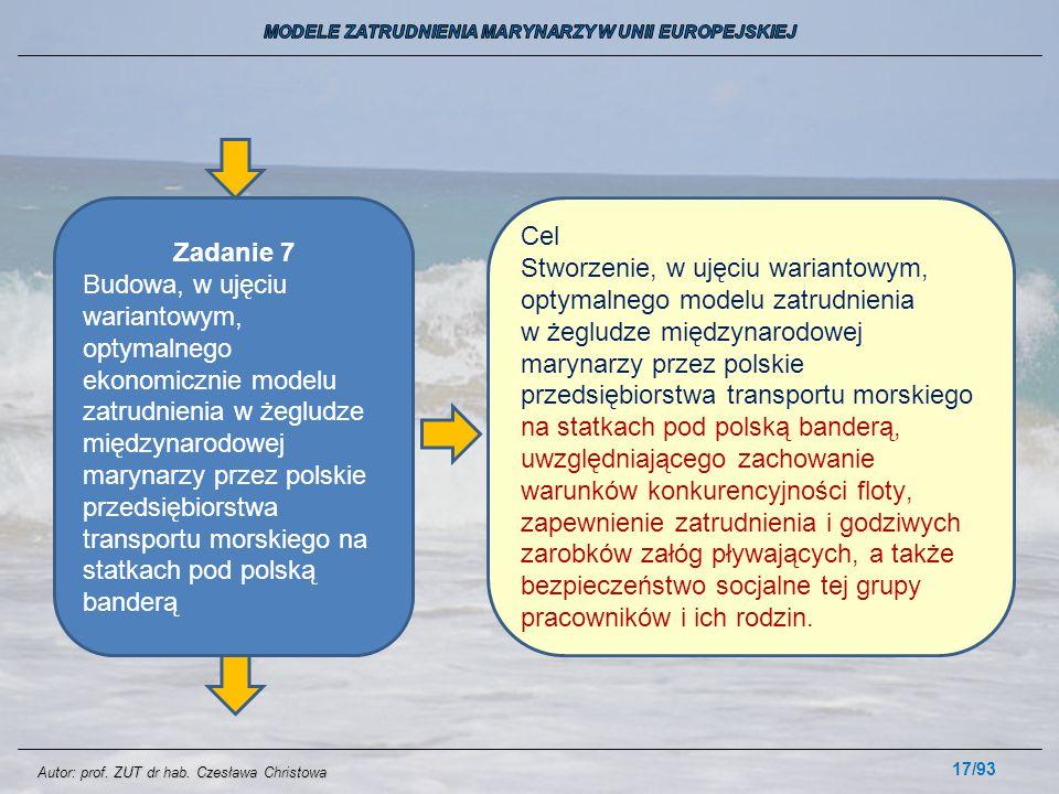 17/93 Zadanie 7 Budowa, w ujęciu wariantowym, optymalnego ekonomicznie modelu zatrudnienia w żegludze międzynarodowej marynarzy przez polskie przedsię