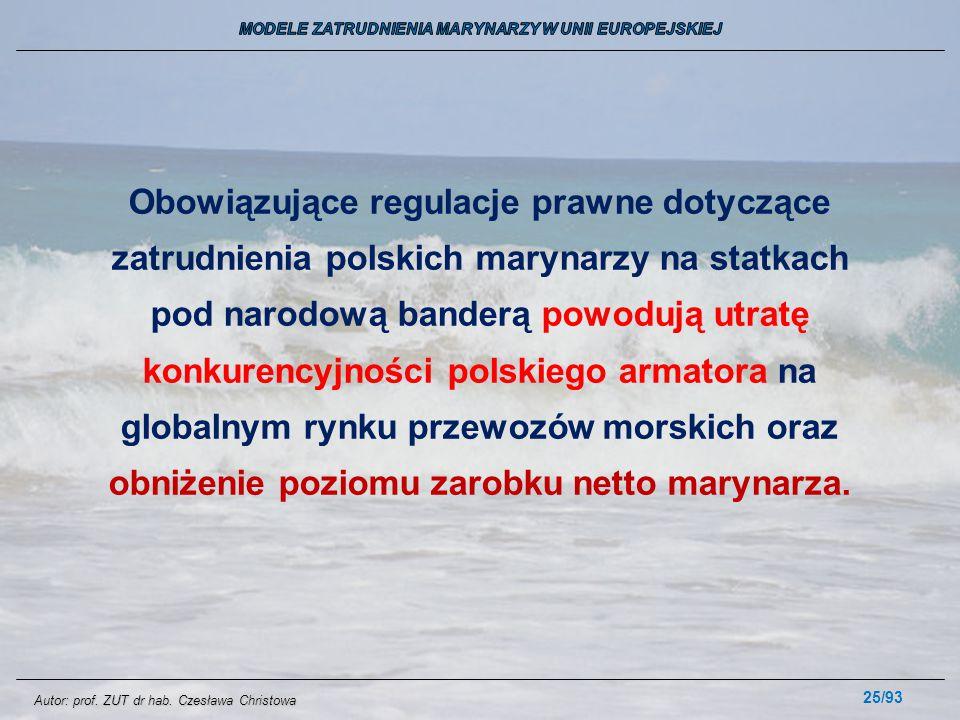 25/93 Obowiązujące regulacje prawne dotyczące zatrudnienia polskich marynarzy na statkach pod narodową banderą powodują utratę konkurencyjności polski