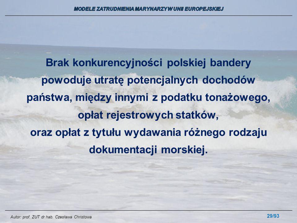 29/93 Brak konkurencyjności polskiej bandery powoduje utratę potencjalnych dochodów państwa, między innymi z podatku tonażowego, opłat rejestrowych st