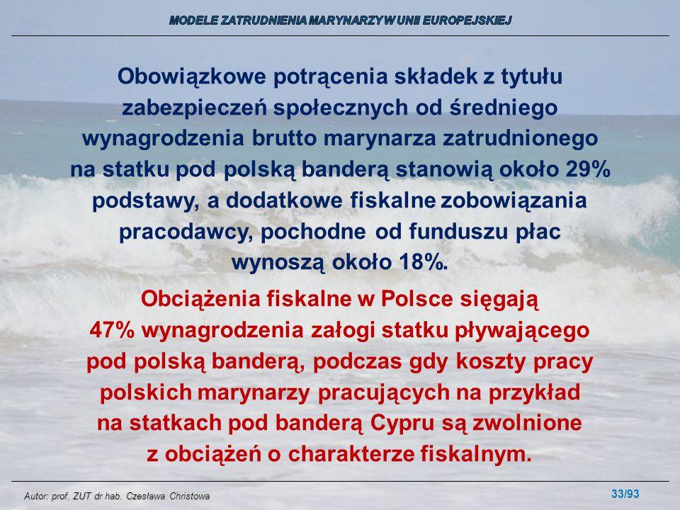 33/93 Obowiązkowe potrącenia składek z tytułu zabezpieczeń społecznych od średniego wynagrodzenia brutto marynarza zatrudnionego na statku pod polską