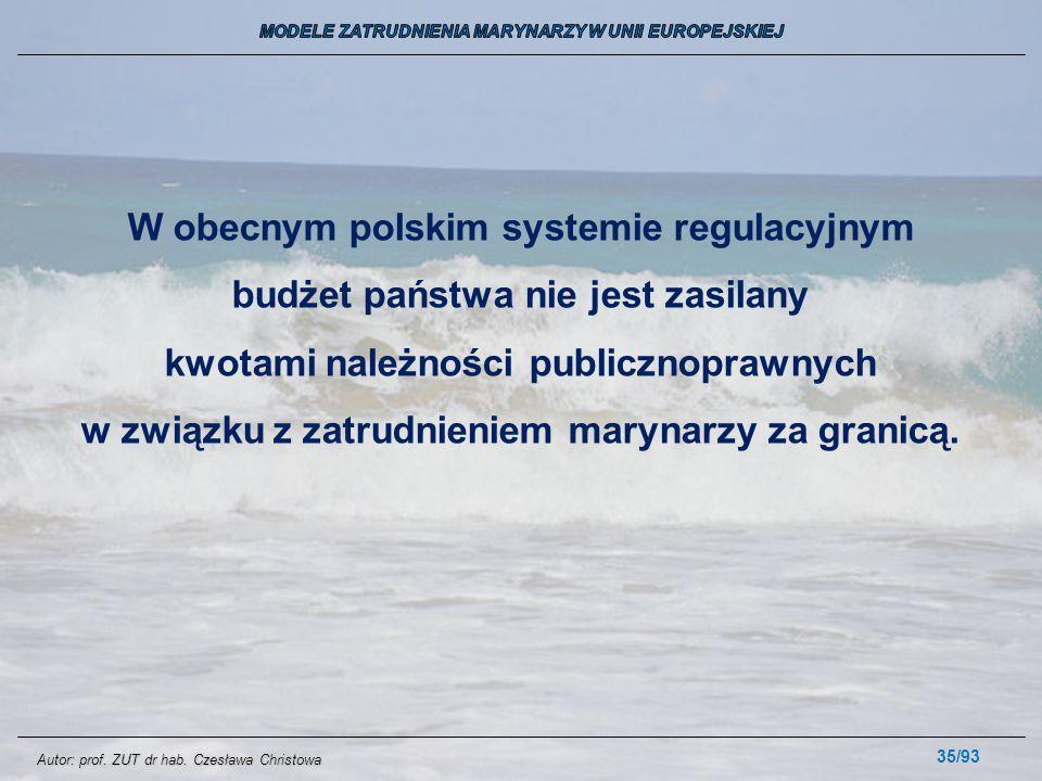 35/93 W obecnym polskim systemie regulacyjnym budżet państwa nie jest zasilany kwotami należności publicznoprawnych w związku z zatrudnieniem marynarz