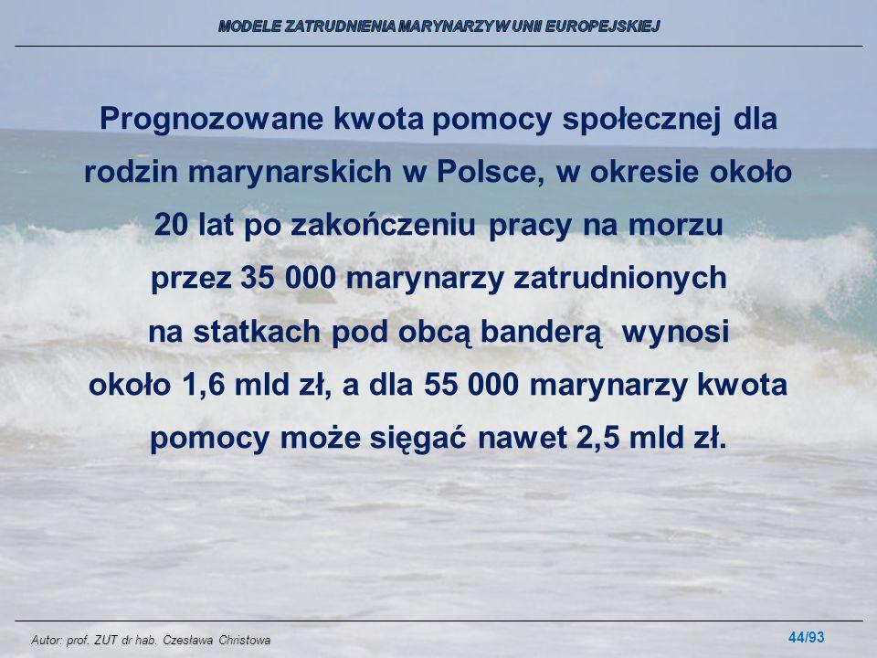 44/93 Prognozowane kwota pomocy społecznej dla rodzin marynarskich w Polsce, w okresie około 20 lat po zakończeniu pracy na morzu przez 35 000 marynar