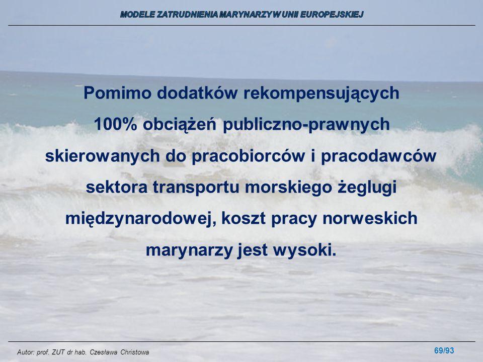 69/93 Pomimo dodatków rekompensujących 100% obciążeń publiczno-prawnych skierowanych do pracobiorców i pracodawców sektora transportu morskiego żeglug
