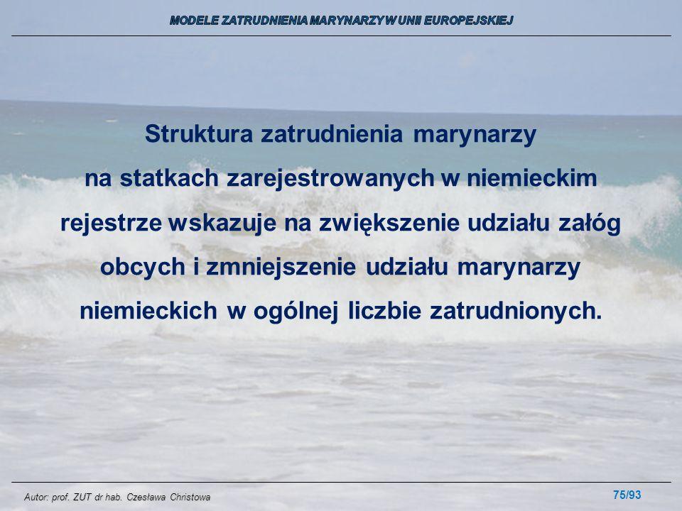 75/93 Struktura zatrudnienia marynarzy na statkach zarejestrowanych w niemieckim rejestrze wskazuje na zwiększenie udziału załóg obcych i zmniejszenie
