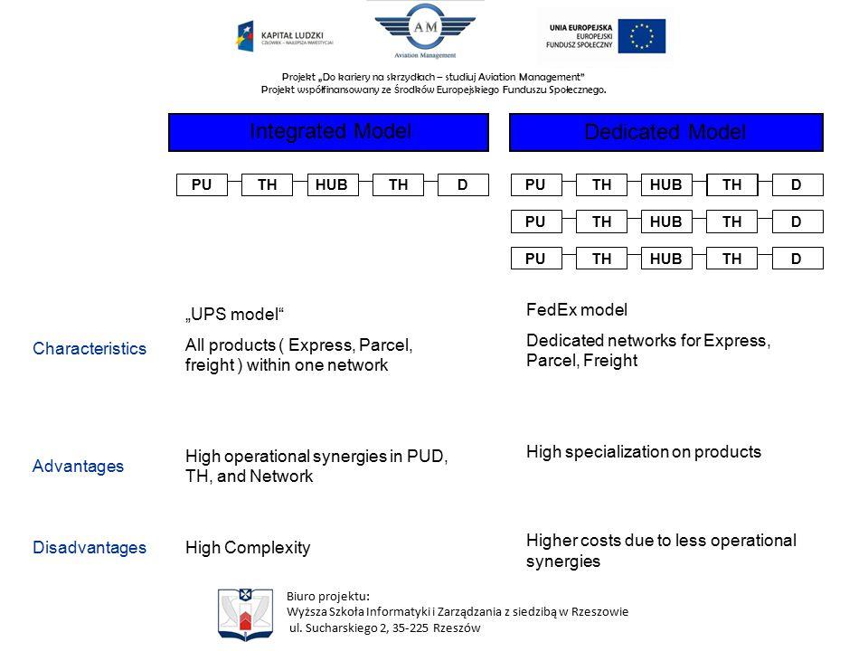 """Projekt """"Do kariery na skrzydłach – studiuj Aviation Management Projekt współfinansowany ze ś rodków Europejskiego Funduszu Społecznego."""