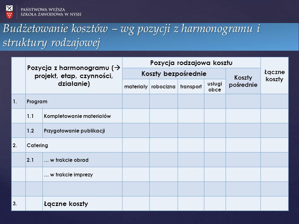 Budżetowanie kosztów – wg pozycji z harmonogramu i struktury rodzajowej Pozycja z harmonogramu (  projekt, etap, czynności, działanie) Pozycja rodzaj