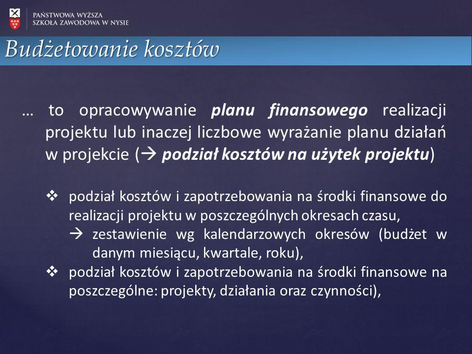 … to opracowywanie planu finansowego realizacji projektu lub inaczej liczbowe wyrażanie planu działań w projekcie (  podział kosztów na użytek projek