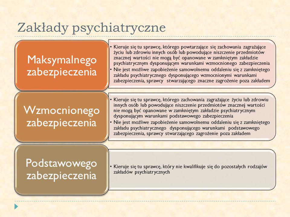 Zakłady psychiatryczne Kieruje się tu sprawcę, którego powtarzające się zachowania zagrażające życiu lub zdrowiu innych osób lub powodujące niszczenie przedmiotów znacznej wartości nie mogą być opanowane w zamkniętym zakładzie psychiatrycznym dysponującym warunkami wzmocnionego zabezpieczenia Nie jest możliwe zapobieżenie samowolnemu oddaleniu się z zamkniętego zakładu psychiatrycznego dysponującego wzmocnionymi warunkami zabezpieczenia, sprawcy stwarzającego znaczne zagrożenie poza zakładem Maksymalnego zabezpieczenia Kieruje się tu sprawcę, którego zachowania zagrażające życiu lub zdrowiu innych osób lub powodujące niszczenie przedmiotów znacznej wartości nie mogą być opanowane w zamkniętym zakładzie psychiatrycznym dysponującym warunkami podstawowego zabezpieczenia Nie jest możliwe zapobieżenie samowolnemu oddaleniu się z zamkniętego zakładu psychiatrycznego dysponującego warunkami podstawowego zabezpieczenia, sprawcy stwarzającego zagrożenie poza zakładem Wzmocnionego zabezpieczenia Kieruje się tu sprawcę, który nie kwalifikuje się do pozostałych rodzajów zakładów psychiatrycznych Podstawowego zabezpieczenia