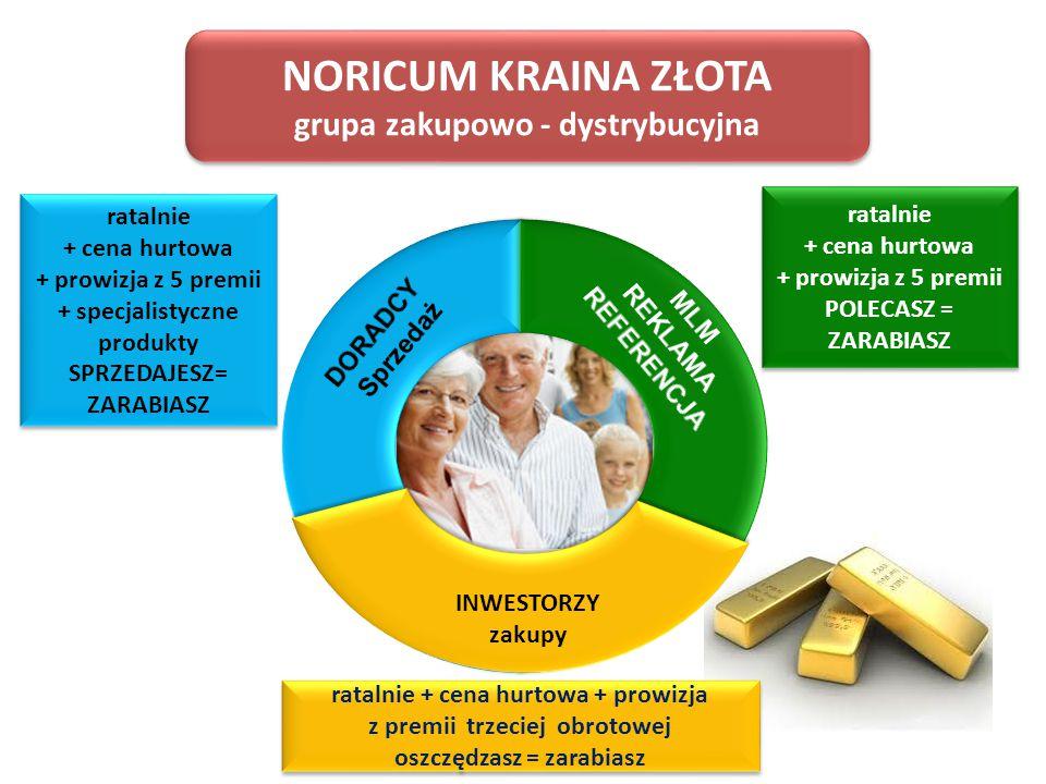 INWESTORZY zakupy NORICUM KRAINA ZŁOTA grupa zakupowo - dystrybucyjna ratalnie + cena hurtowa + prowizja z premii trzeciej obrotowej oszczędzasz = zar
