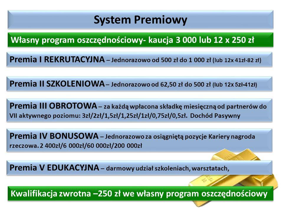 Premia IV BONUSOWA – Jednorazowo za osiągniętą pozycje Kariery nagroda rzeczowa. 2 400zł/6 000zł/60 000zł/200 000zł Premia I REKRUTACYJNA – Jednorazow