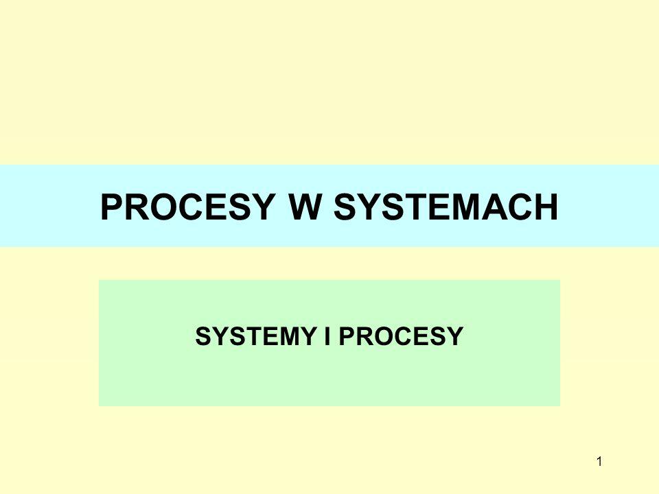 1 PROCESY W SYSTEMACH SYSTEMY I PROCESY