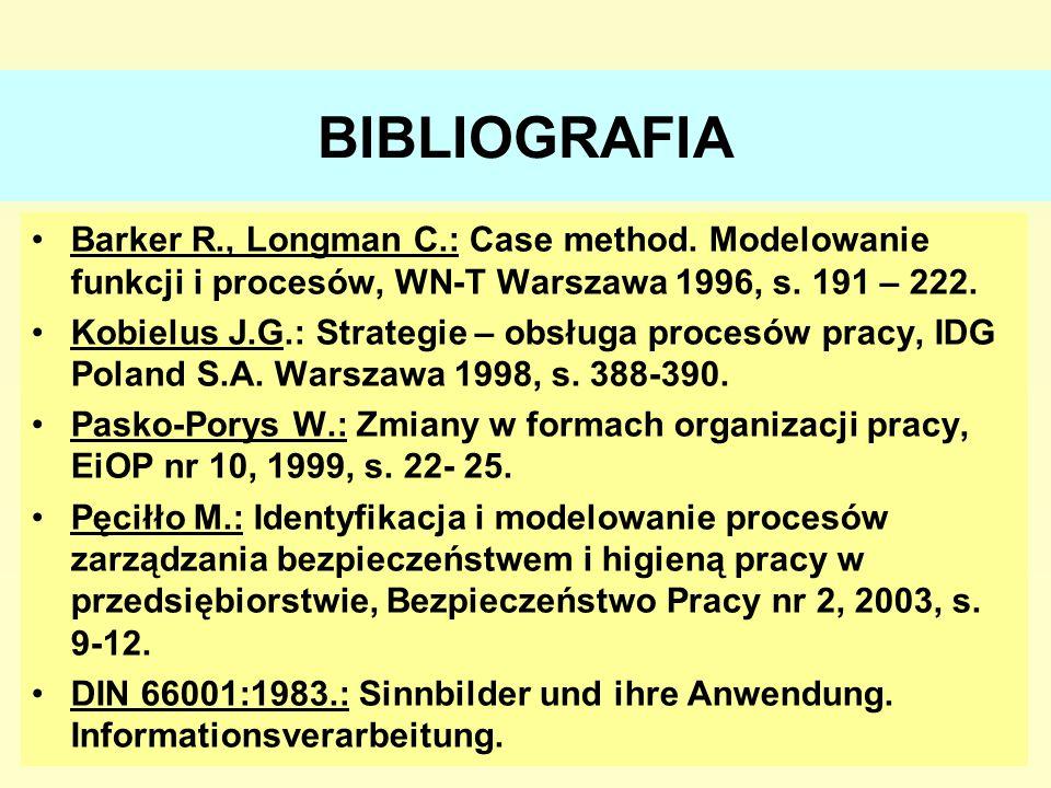 24 BIBLIOGRAFIA Barker R., Longman C.: Case method. Modelowanie funkcji i procesów, WN-T Warszawa 1996, s. 191 – 222. Kobielus J.G.: Strategie – obsłu