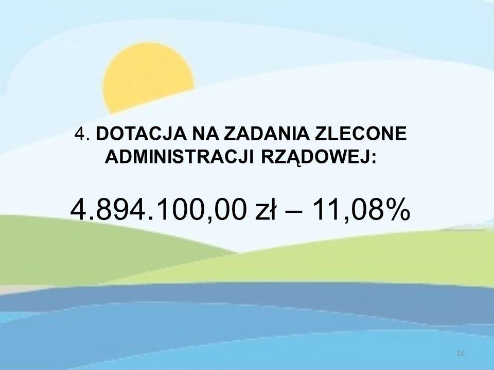 4. DOTACJA NA ZADANIA ZLECONE ADMINISTRACJI RZĄDOWEJ: 4.894.100,00 zł – 11,08% 10