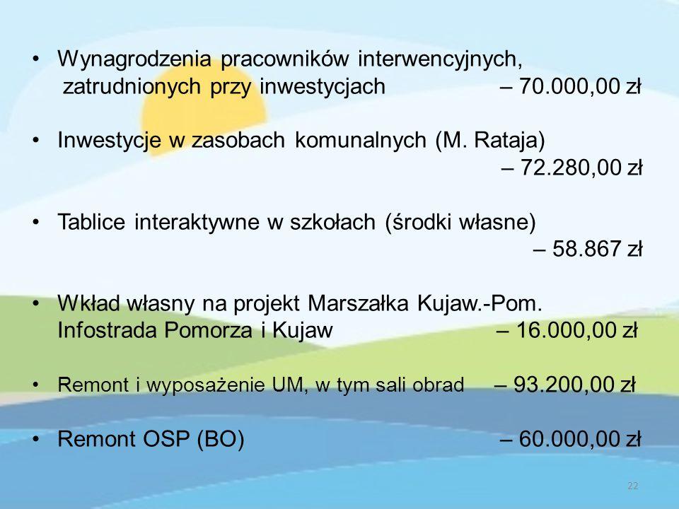 Wynagrodzenia pracowników interwencyjnych, zatrudnionych przy inwestycjach – 70.000,00 zł Inwestycje w zasobach komunalnych (M.