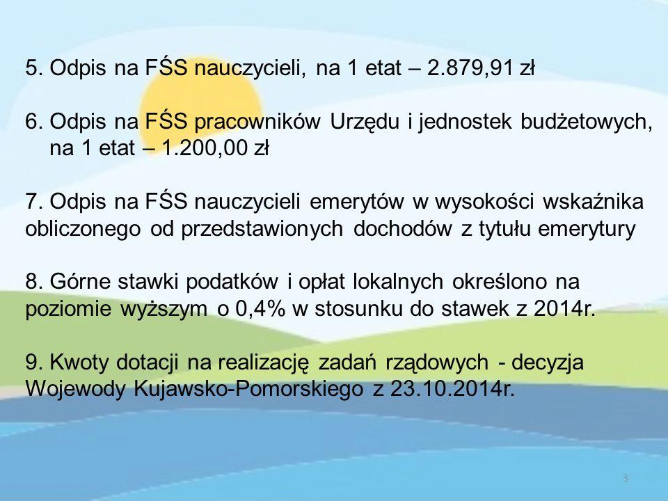 5. Odpis na FŚS nauczycieli, na 1 etat – 2.879,91 zł 6.
