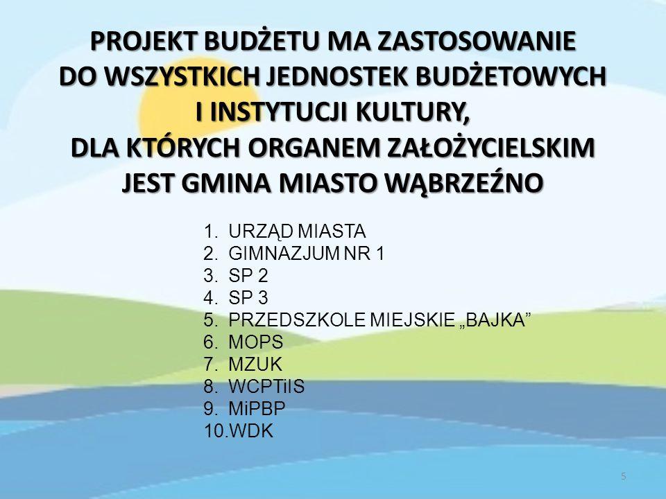 Dokumentacja budowy biblioteki – 83.025 zł Dotacja, przebudowa drogi Wąbrzeźno - Kowalewo – 228.000,00 zł Dotacja, przebudowa ul.
