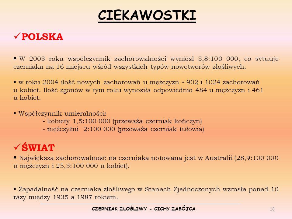 CZERNIAK ZŁOŚLIWY - CICHY ZABÓJCA POLSKA  W 2003 roku współczynnik zachorowalności wyniósł 3,8:100 000, co sytuuje czerniaka na 16 miejscu wśród wszystkich typów nowotworów złośliwych.