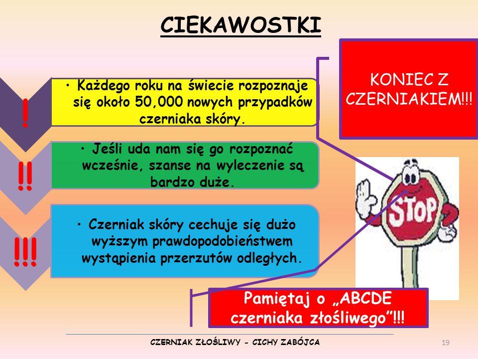 CZERNIAK ZŁOŚLIWY - CICHY ZABÓJCA CIEKAWOSTKI .