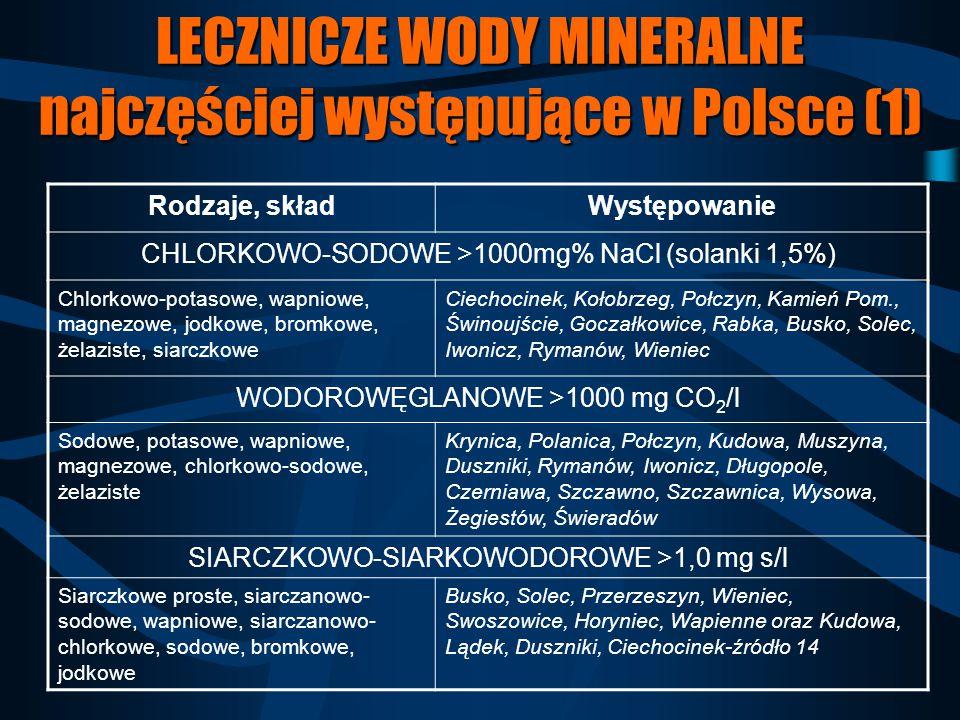 LECZNICZE WODY MINERALNE najczęściej występujące w Polsce (1) Rodzaje, składWystępowanie CHLORKOWO-SODOWE >1000mg% NaCl (solanki 1,5%) Chlorkowo-potas