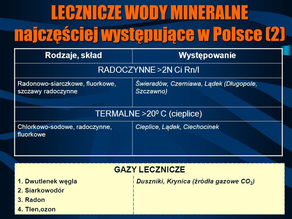 LECZNICZE WODY MINERALNE najczęściej występujące w Polsce (2) Rodzaje, składWystępowanie RADOCZYNNE >2N Ci Rn/l Radonowo-siarczkowe, fluorkowe, szczaw