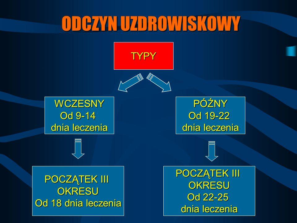 ODCZYN UZDROWISKOWY WCZESNY Od 9-14 dnia leczenia PÓŹNY Od 19-22 dnia leczenia POCZĄTEK III OKRESU Od 18 dnia leczenia POCZĄTEK III OKRESU Od 22-25 dn