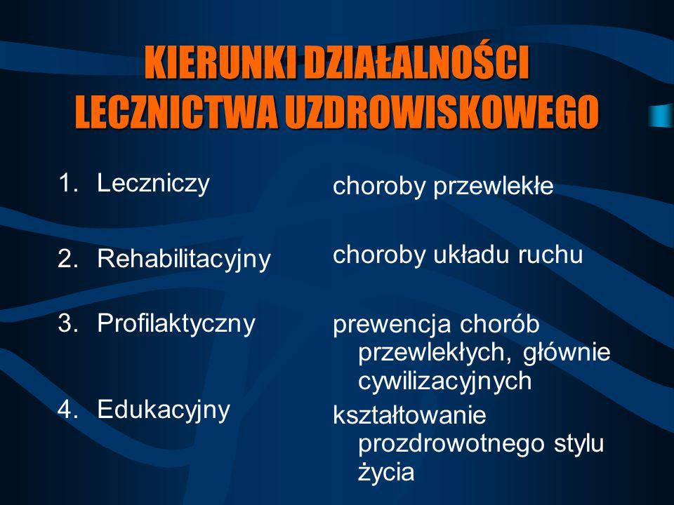 PODSTAWOWE CZYNNIKI LECZNICZE WYKORZYSTYWANE PRZEZ LECZNICTWO UZDROWISKOWE 1.Naturalne surowce lecznicze -Wody mineralne -Peloidy -Gazy 2.