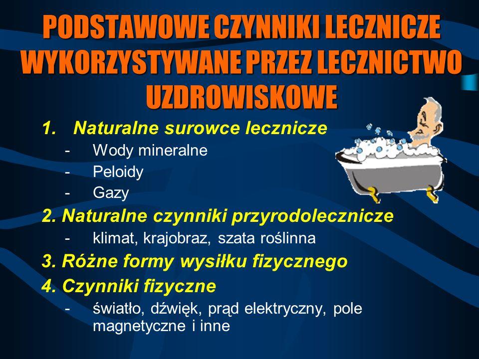 PODSTAWOWE CZYNNIKI LECZNICZE WYKORZYSTYWANE PRZEZ LECZNICTWO UZDROWISKOWE 1.Naturalne surowce lecznicze -Wody mineralne -Peloidy -Gazy 2. Naturalne c