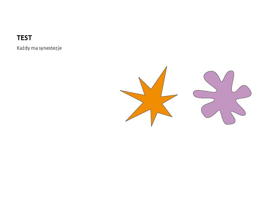 TEST Każdy ma synestezje
