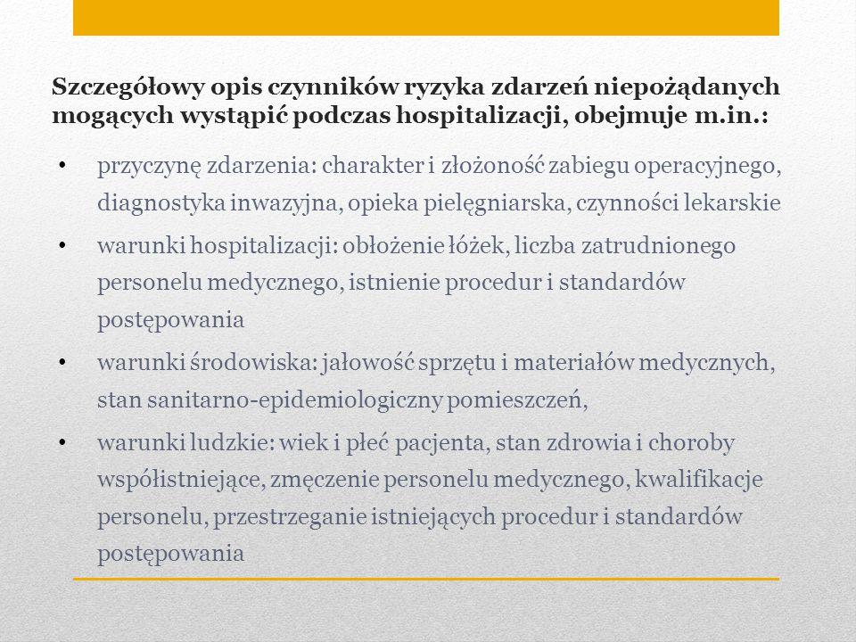 Szczegółowy opis czynników ryzyka zdarzeń niepożądanych mogących wystąpić podczas hospitalizacji, obejmuje m.in.: przyczynę zdarzenia: charakter i zło