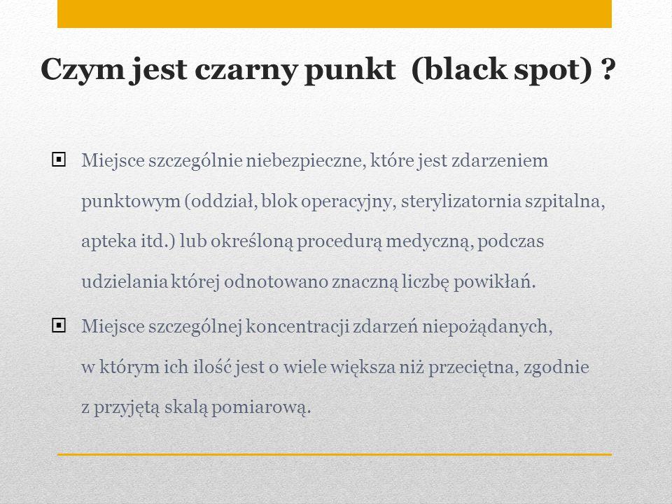 Czym jest czarny punkt (black spot) ?  Miejsce szczególnie niebezpieczne, które jest zdarzeniem punktowym (oddział, blok operacyjny, sterylizatornia