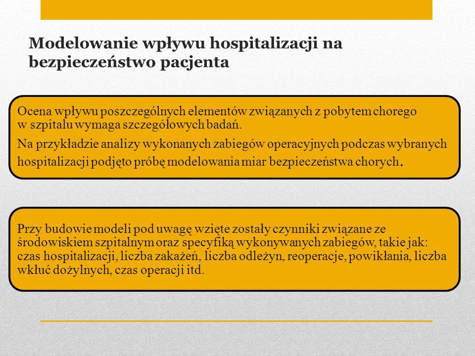 Modelowanie wpływu hospitalizacji na bezpieczeństwo pacjenta Ocena wpływu poszczególnych elementów związanych z pobytem chorego w szpitalu wymaga szcz