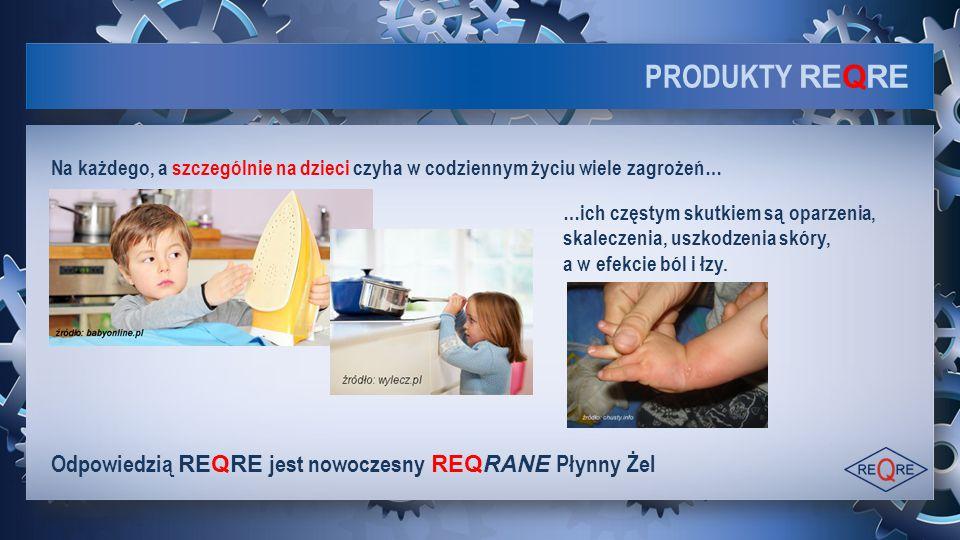 Zastosowanie praktyczne INNOWACYJNOŚĆ REQRE Spektakularny efekt zastosowania POLIHEXANIDU Pacjent (l.