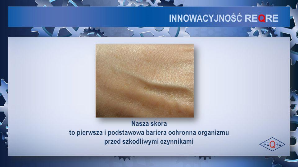 Nasza skóra to pierwsza i podstawowa bariera ochronna organizmu przed szkodliwymi czynnikami INNOWACYJNOŚĆ REQRE