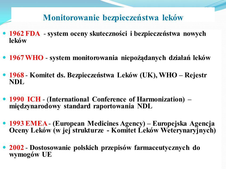 Monitorowanie bezpieczeństwa leków 1962 FDA - system oceny skuteczności i bezpieczeństwa nowych leków 1967 WHO - system monitorowania niepożądanych działań leków 1968 - Komitet ds.