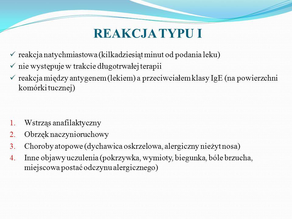 REAKCJA TYPU I reakcja natychmiastowa (kilkadziesiąt minut od podania leku) nie występuje w trakcie długotrwałej terapii reakcja między antygenem (lekiem) a przeciwciałem klasy IgE (na powierzchni komórki tucznej) 1.