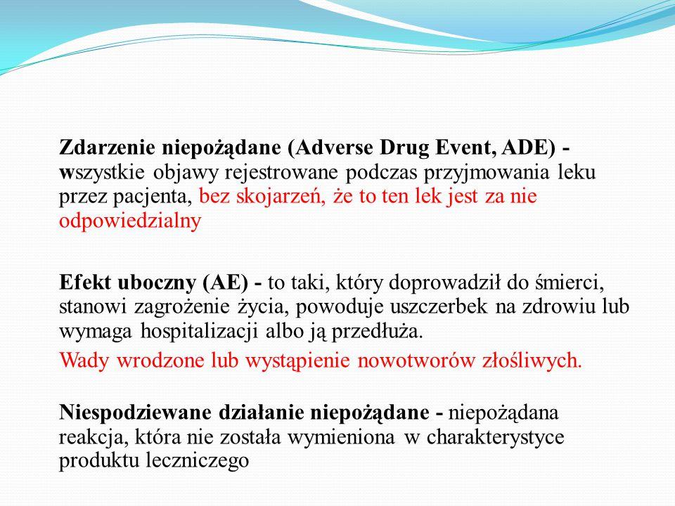 Niepożądane działania leków, które muszą być zgłaszane  wszystkie działania niepożądane leków, które zagrażają życiu lub powodują poważne i trwałe uszkodzenia ciała  będące wynikiem rozszerzenia farmakologicznego stosowanego leku  działania zależne od dawki, powodujące poważne zagrożenie zdrowia lub życia pacjenta  idiosynkrazje  reakcje będące wynikiem interakcji leków  reakcje nadwrażliwości (hipotensja, pokrzywka, obrzęk naczynioruchowy)  niespodziewane działanie niepożądane nieopisywane wcześniej w piśmiennictwie  reakcje obniżonej tolerancji na lek (obniżenie progu farmakologicznego stosowanego leku)  każde działanie niepożądane leku będącego w którejkolwiek z faz badań klinicznych  reakcje anafilaktyczne