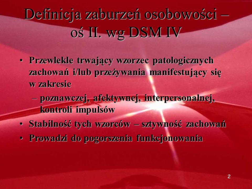 Zaburzenia zachowania u dorosłych Zaburzenia osobowości w ujęciu klinicznym Zaburzenia zachowania u dorosłych Andrzej Czernikiewicz