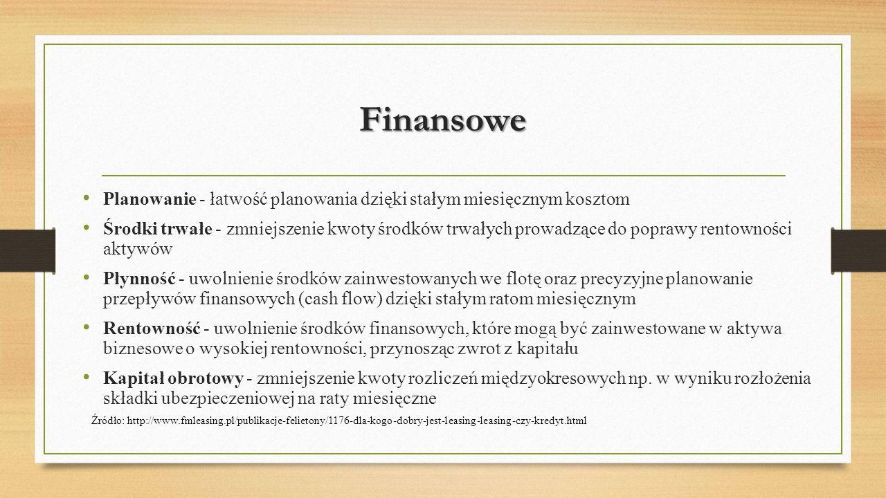 Źródło: http://www.fmleasing.pl/publikacje-felietony/1176-dla-kogo-dobry-jest-leasing-leasing-czy-kredyt.html Finansowe Planowanie - łatwość planowani