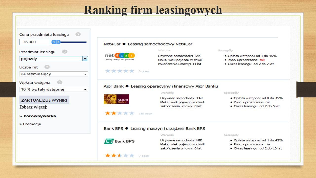Ranking firm leasingowych