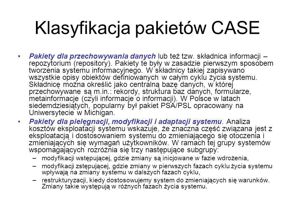 Klasyfikacja pakietów CASE Pakiety dla przechowywania danych lub też tzw. składnica informacji – repozytorium (repository). Pakiety te były w zasadzie
