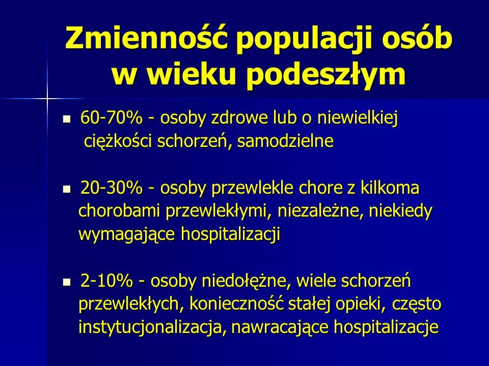 Zmienność populacji osób w wieku podeszłym 60-70% - osoby zdrowe lub o niewielkiej 60-70% - osoby zdrowe lub o niewielkiej ciężkości schorzeń, samodzi