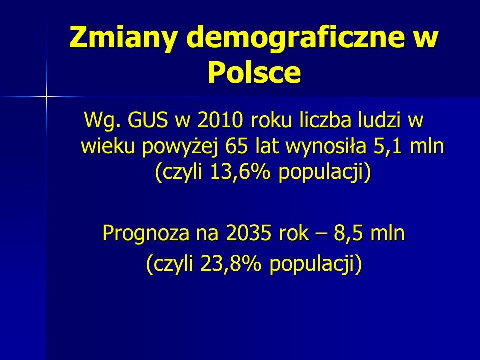Zmiany demograficzne w Polsce Wg. GUS w 2010 roku liczba ludzi w wieku powyżej 65 lat wynosiła 5,1 mln (czyli 13,6% populacji) Prognoza na 2035 rok –