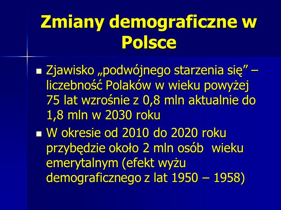"""Zmiany demograficzne w Polsce Zjawisko """"podwójnego starzenia się"""" – liczebność Polaków w wieku powyżej 75 lat wzrośnie z 0,8 mln aktualnie do 1,8 mln"""